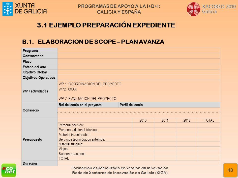 PROGRAMAS DE APOYO A LA I+D+I: GALICIA Y ESPAÑA Formación especializada en xestión da innovación Rede de Xestores de Innovación de Galicia (XIGA) 48 B