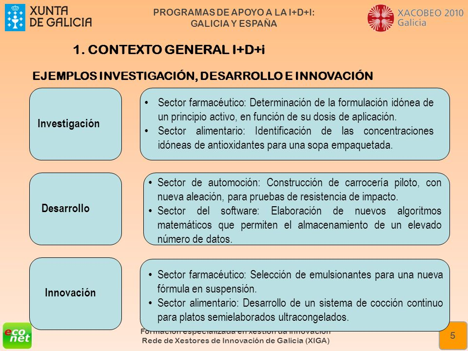 PROGRAMAS DE APOYO A LA I+D+I: GALICIA Y ESPAÑA Formación especializada en xestión da innovación Rede de Xestores de Innovación de Galicia (XIGA) 6 6 1.