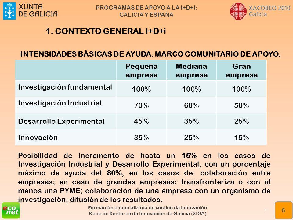 PROGRAMAS DE APOYO A LA I+D+I: GALICIA Y ESPAÑA Formación especializada en xestión da innovación Rede de Xestores de Innovación de Galicia (XIGA) 6 6