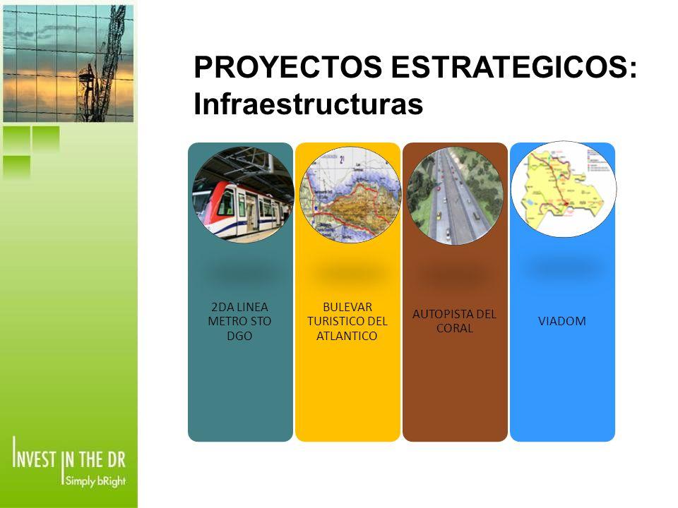 2DA LINEA METRO STO DGO BULEVAR TURISTICO DEL ATLANTICO AUTOPISTA DEL CORAL VIADOM PROYECTOS ESTRATEGICOS: Infraestructuras
