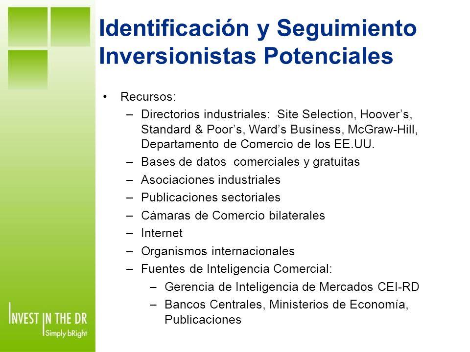 Identificación y Seguimiento Inversionistas Potenciales Recursos: –Directorios industriales: Site Selection, Hoovers, Standard & Poors, Wards Business, McGraw-Hill, Departamento de Comercio de los EE.UU.