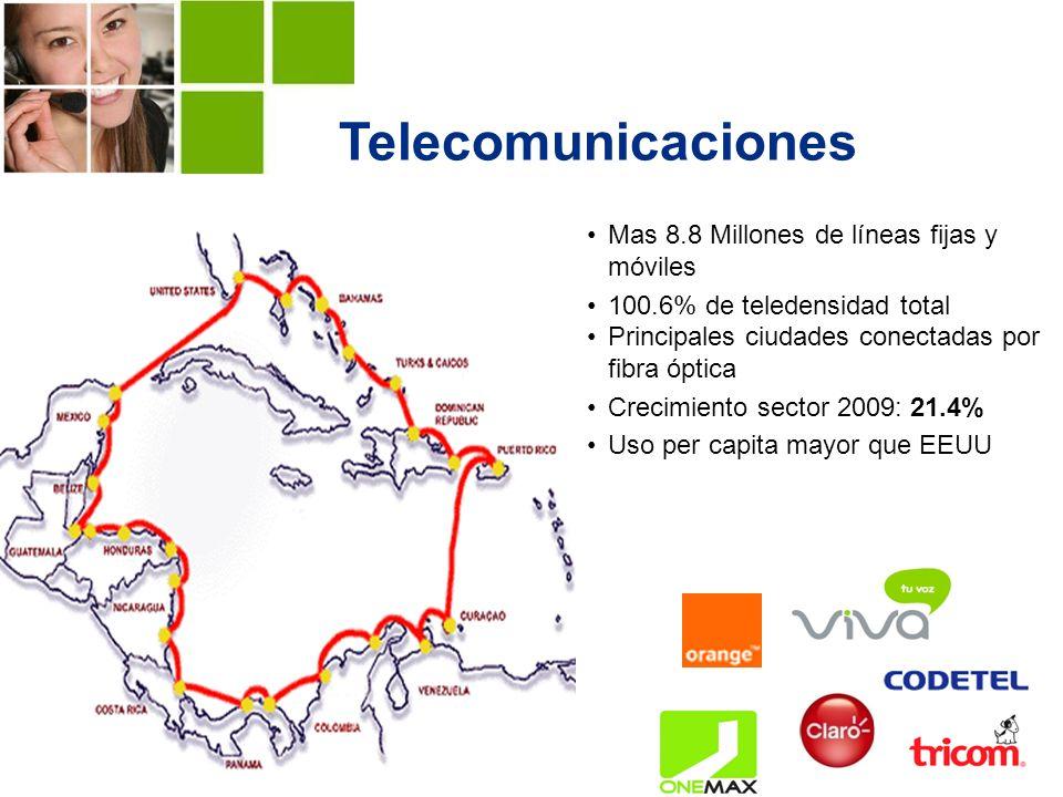Mas 8.8 Millones de líneas fijas y móviles 100.6% de teledensidad total Principales ciudades conectadas por fibra óptica Crecimiento sector 2009: 21.4% Uso per capita mayor que EEUU Telecomunicaciones