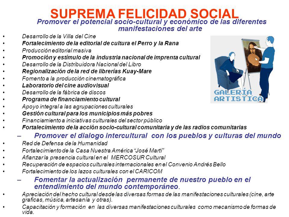 SUPREMA FELICIDAD SOCIAL Promover el potencial socio-cultural y económico de las diferentes manifestaciones del arte Desarrollo de la Villa del Cine F