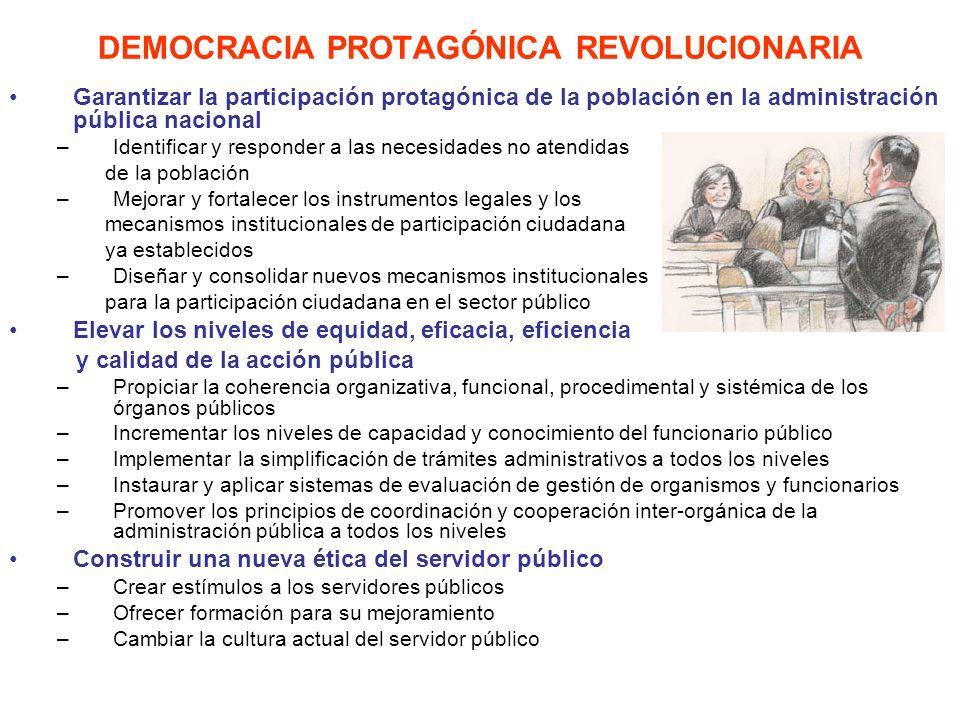 DEMOCRACIA PROTAGÓNICA REVOLUCIONARIA Garantizar la participación protagónica de la población en la administración pública nacional –Identificar y res