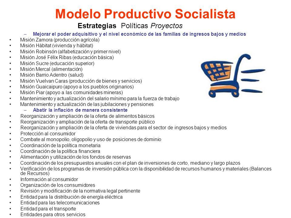 –Mejorar el poder adquisitivo y el nivel económico de las familias de ingresos bajos y medios Misión Zamora (producción agrícola) Misión Hábitat (vivi
