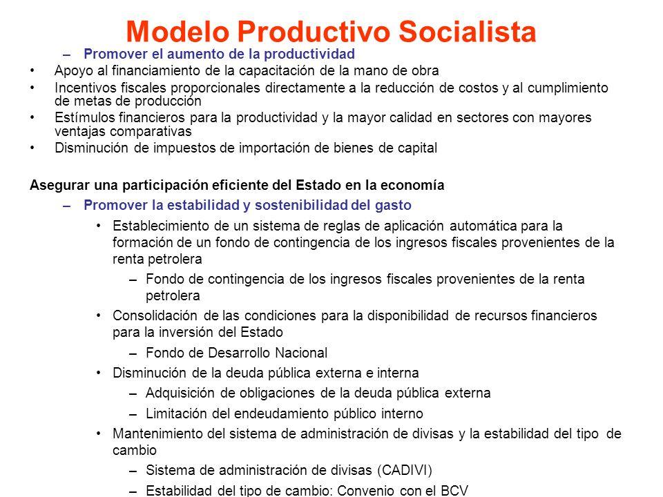 –P–Promover el aumento de la productividad Apoyo al financiamiento de la capacitación de la mano de obra Incentivos fiscales proporcionales directamen