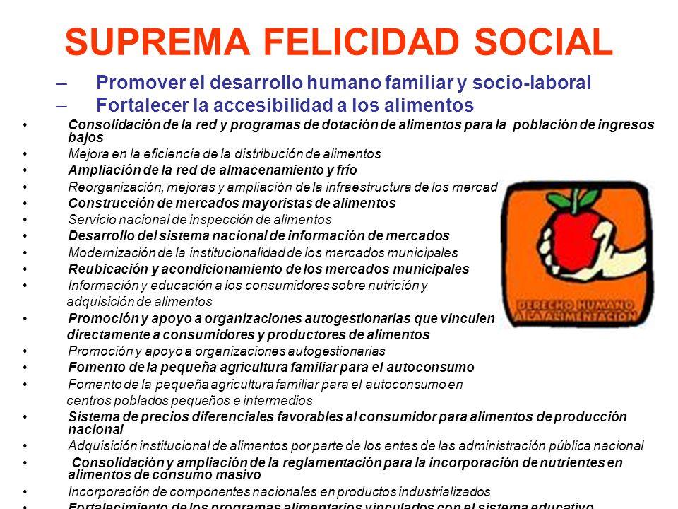 SUPREMA FELICIDAD SOCIAL –Promover el desarrollo humano familiar y socio-laboral –Fortalecer la accesibilidad a los alimentos Consolidación de la red