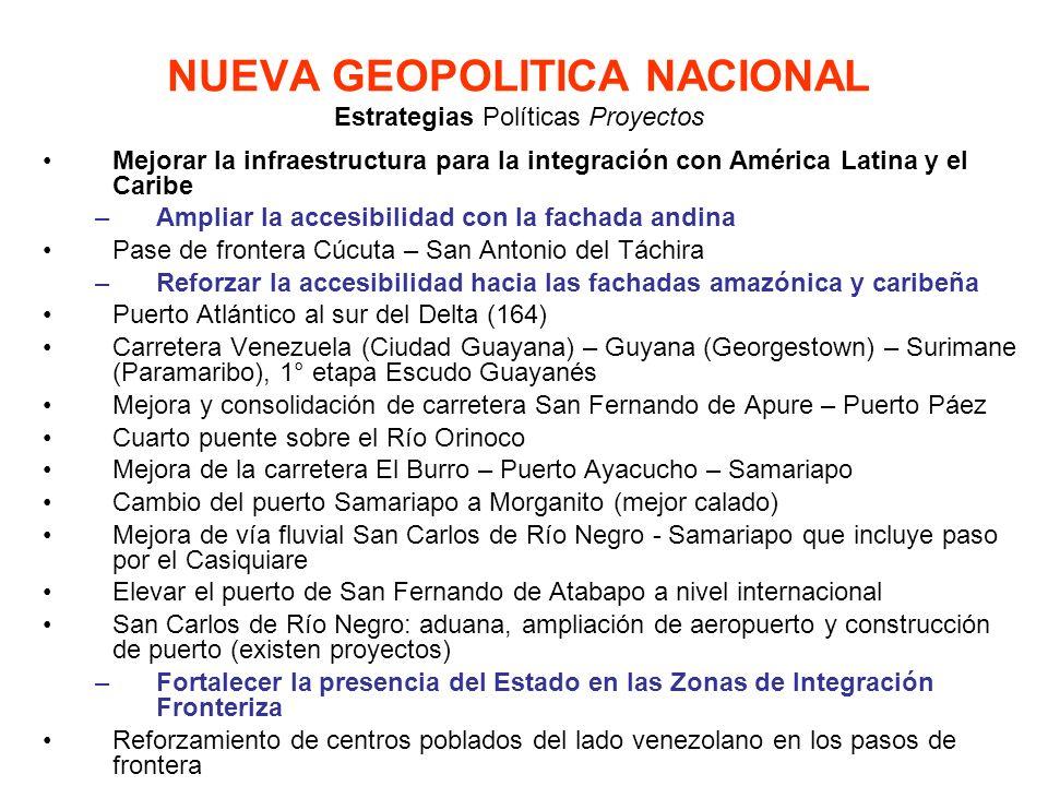 NUEVA GEOPOLITICA NACIONAL Estrategias Políticas Proyectos Mejorar la infraestructura para la integración con América Latina y el Caribe –Ampliar la a