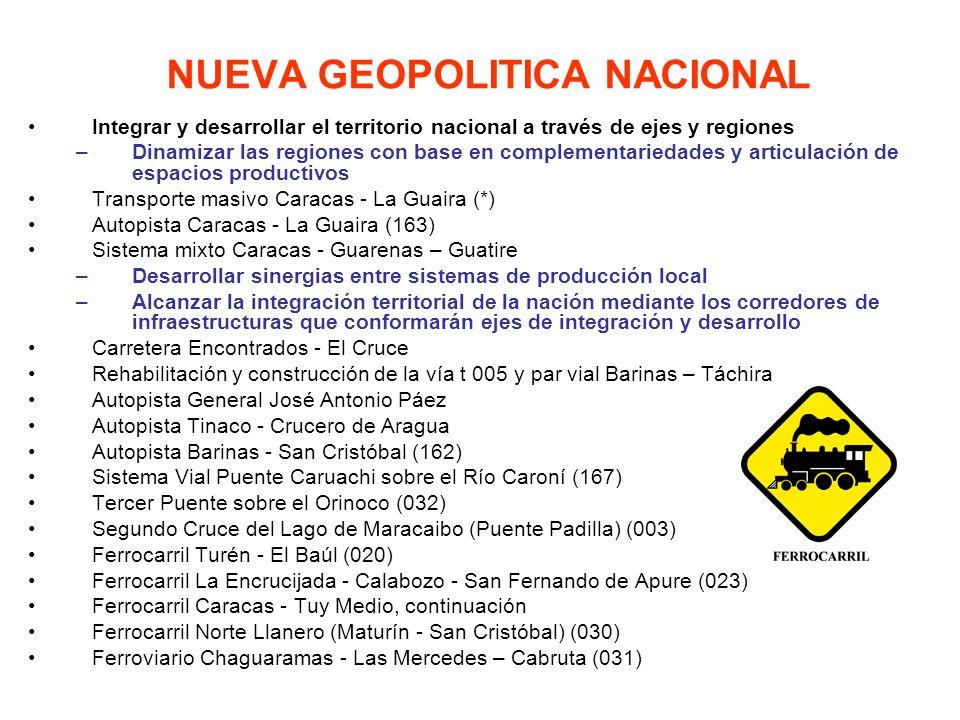 Integrar y desarrollar el territorio nacional a través de ejes y regiones –Dinamizar las regiones con base en complementariedades y articulación de es
