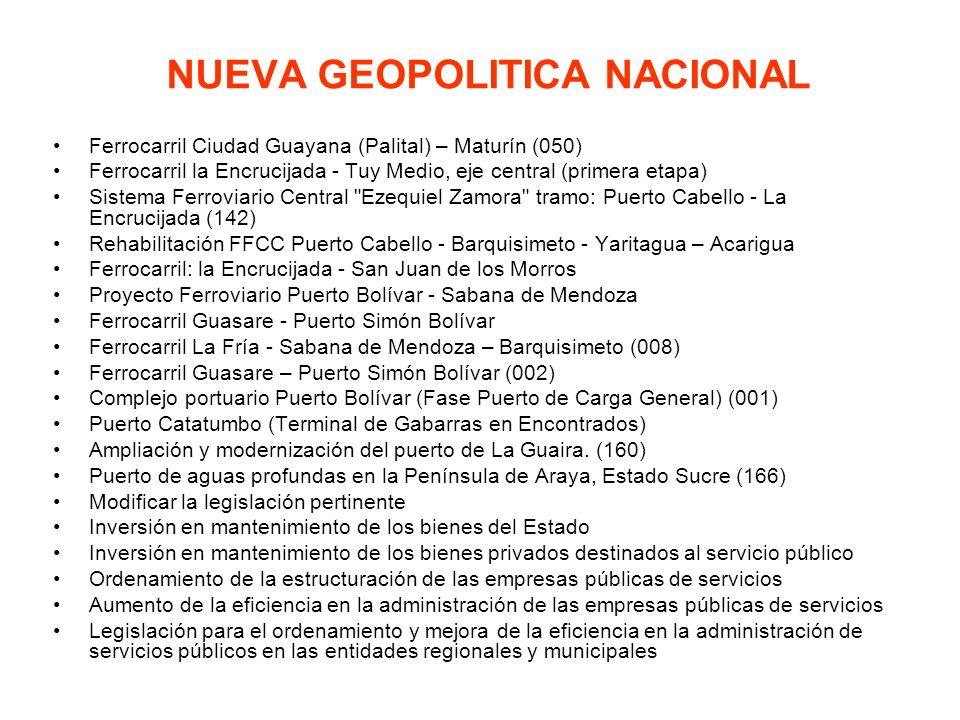 Ferrocarril Ciudad Guayana (Palital) – Maturín (050) Ferrocarril la Encrucijada - Tuy Medio, eje central (primera etapa) Sistema Ferroviario Central