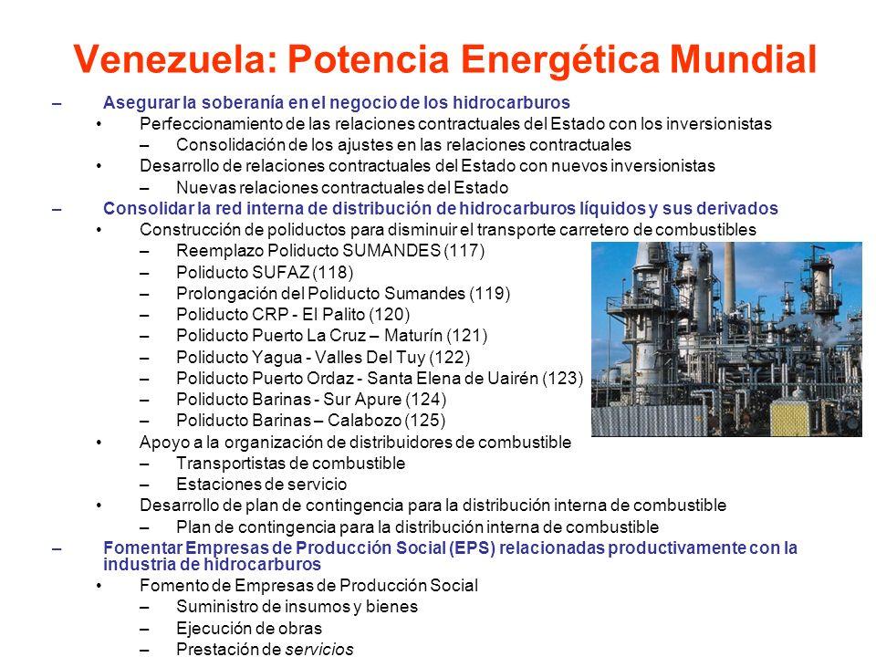 –Asegurar la soberanía en el negocio de los hidrocarburos Perfeccionamiento de las relaciones contractuales del Estado con los inversionistas –Consoli