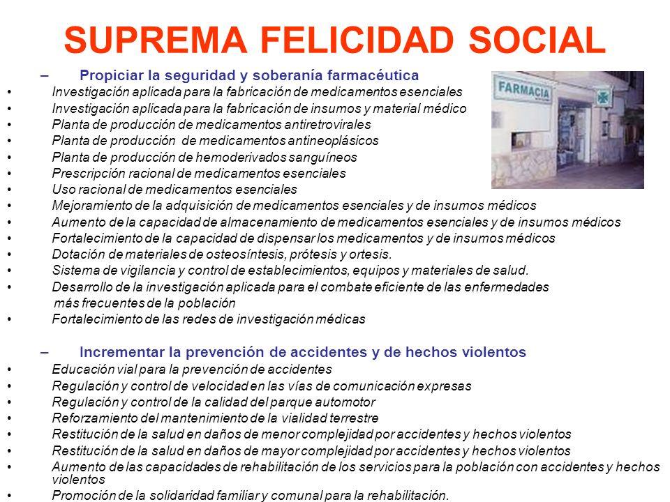 SUPREMA FELICIDAD SOCIAL –Propiciar la seguridad y soberanía farmacéutica Investigación aplicada para la fabricación de medicamentos esenciales Invest
