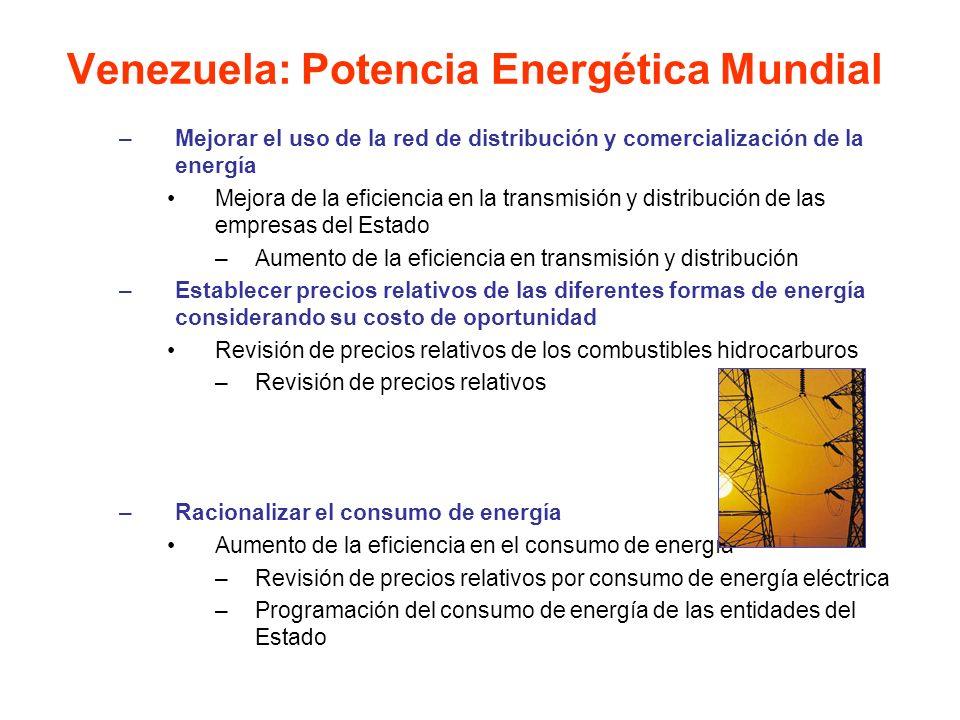 –M–Mejorar el uso de la red de distribución y comercialización de la energía Mejora de la eficiencia en la transmisión y distribución de las empresas