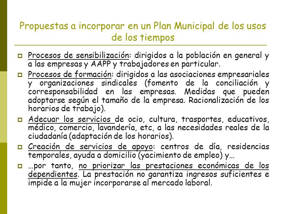 Propuestas a incorporar en un Plan Municipal de los usos de los tiempos Procesos de sensibilización: dirigidos a la población en general y a las empre