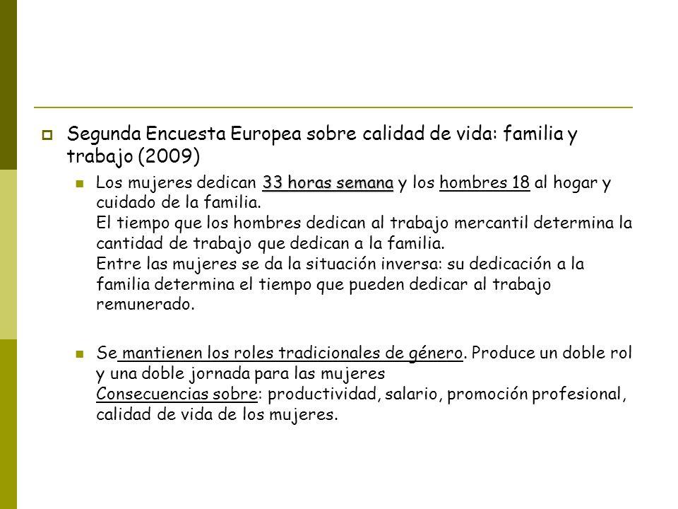Segunda Encuesta Europea sobre calidad de vida: familia y trabajo (2009) 33 horas semana Los mujeres dedican 33 horas semana y los hombres 18 al hogar
