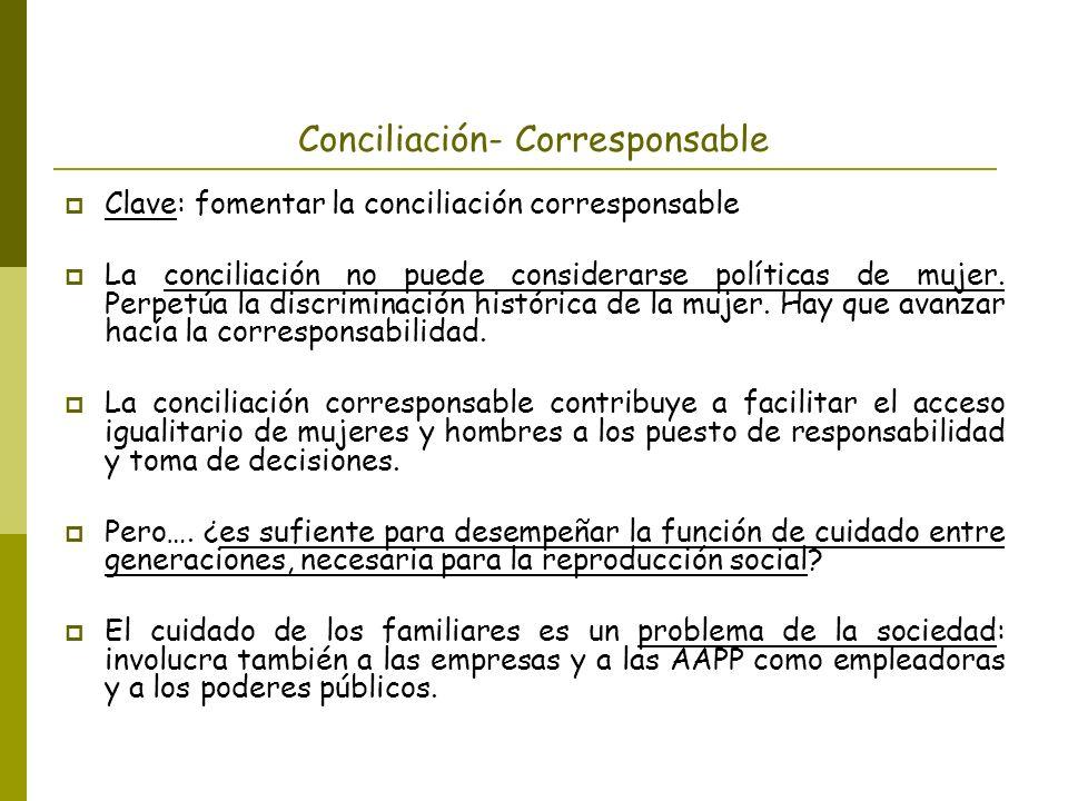 Conciliación- Corresponsable Clave: fomentar la conciliación corresponsable La conciliación no puede considerarse políticas de mujer. Perpetúa la disc