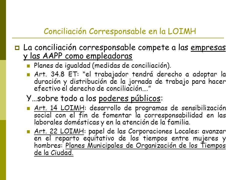 Conciliación Corresponsable en la LOIMH La conciliación corresponsable compete a las empresas y las AAPP como empleadoras Planes de igualdad (medidas