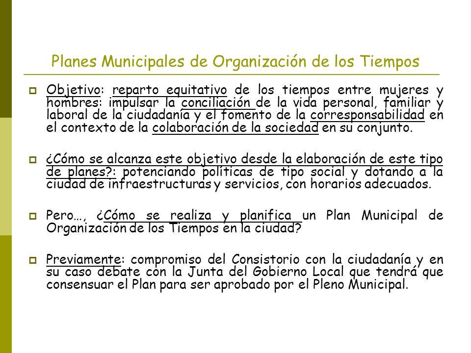 Planes Municipales de Organización de los Tiempos Objetivo: reparto equitativo de los tiempos entre mujeres y hombres: impulsar la conciliación de la