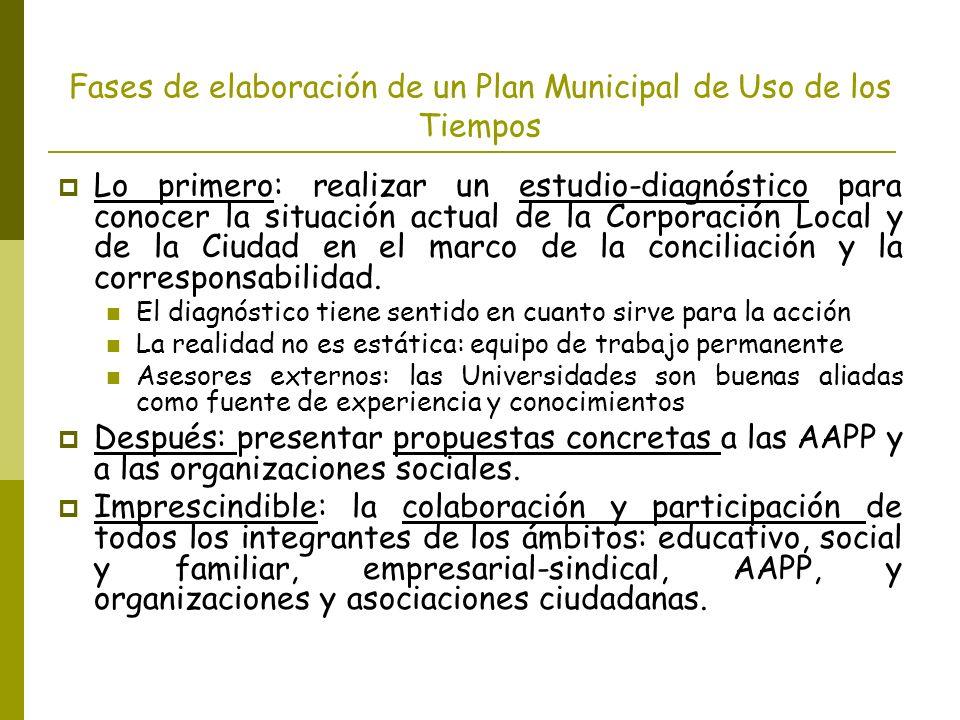 Fases de elaboración de un Plan Municipal de Uso de los Tiempos Lo primero: realizar un estudio-diagnóstico para conocer la situación actual de la Cor