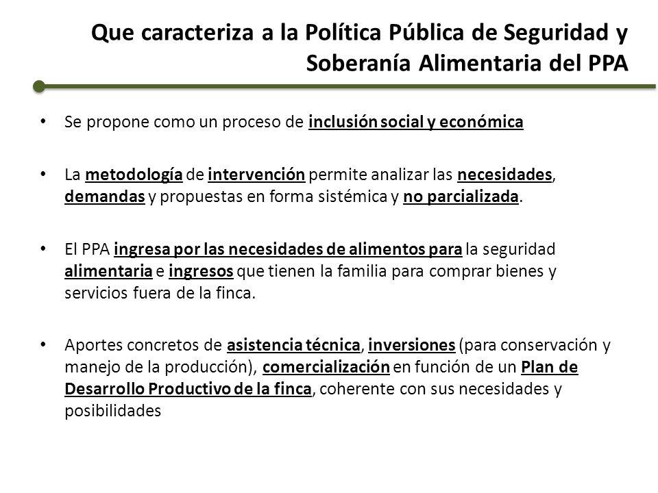 Que caracteriza a la Política Pública de Seguridad y Soberanía Alimentaria del PPA Se propone como un proceso de inclusión social y económica La metod