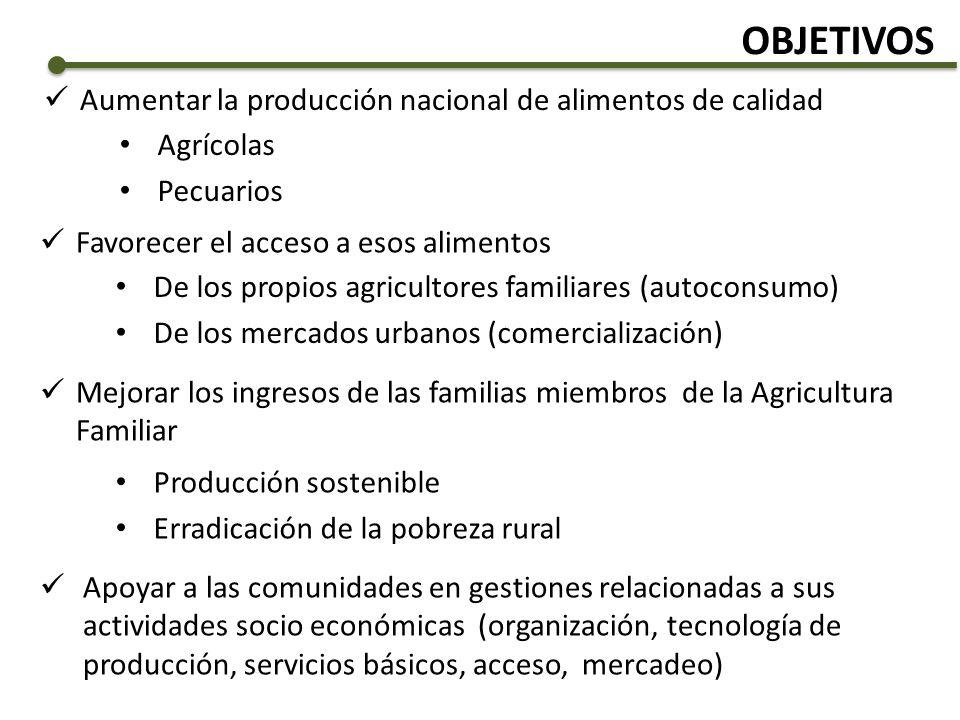 OBJETIVOS Aumentar la producción nacional de alimentos de calidad Agrícolas Pecuarios Favorecer el acceso a esos alimentos De los propios agricultores