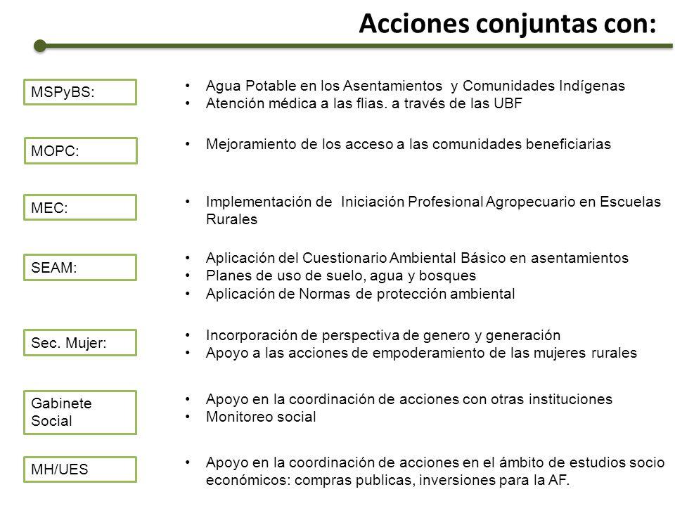 Acciones conjuntas con: MOPC: Mejoramiento de los acceso a las comunidades beneficiarias MSPyBS: MEC: SEAM: Sec. Mujer: Gabinete Social MH/UES Impleme