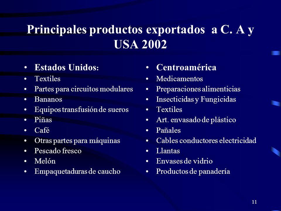 11 Principales productos exportados a C. A y USA 2002 Estados Unidos : Textiles Partes para circuitos modulares Bananos Equipos transfusión de sueros