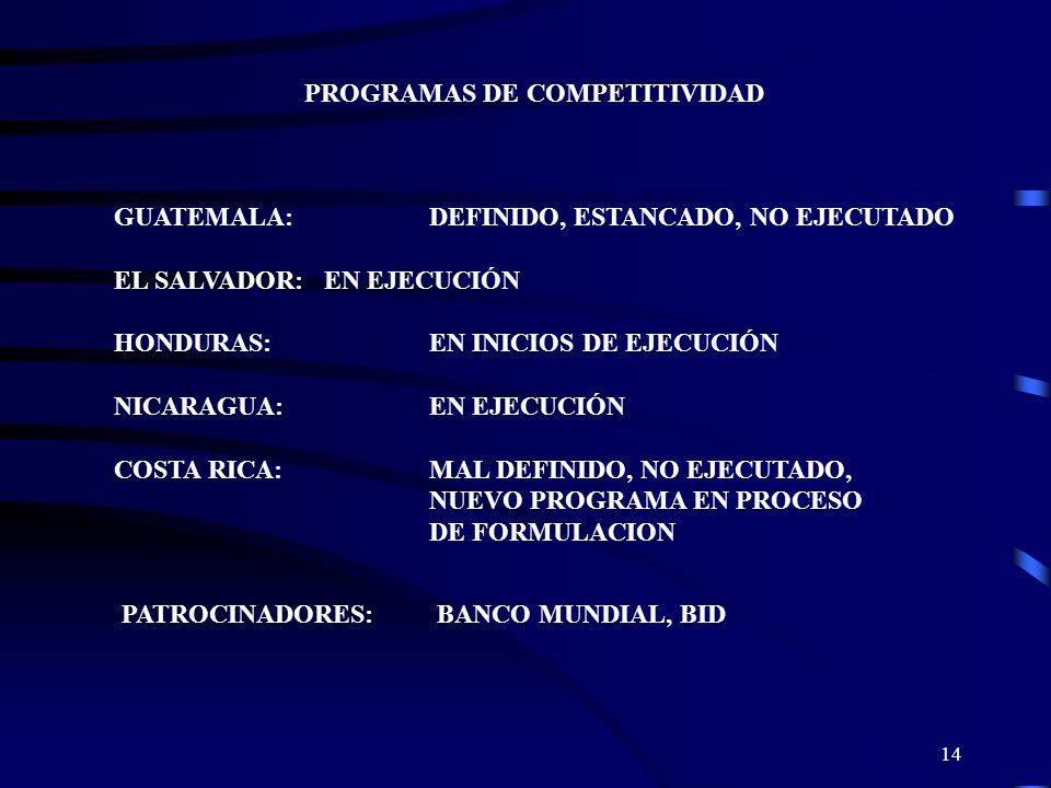 14 PROGRAMAS DE COMPETITIVIDAD GUATEMALA: DEFINIDO, ESTANCADO, NO EJECUTADO EL SALVADOR: EN EJECUCIÓN HONDURAS:EN INICIOS DE EJECUCIÓN NICARAGUA:EN EJ