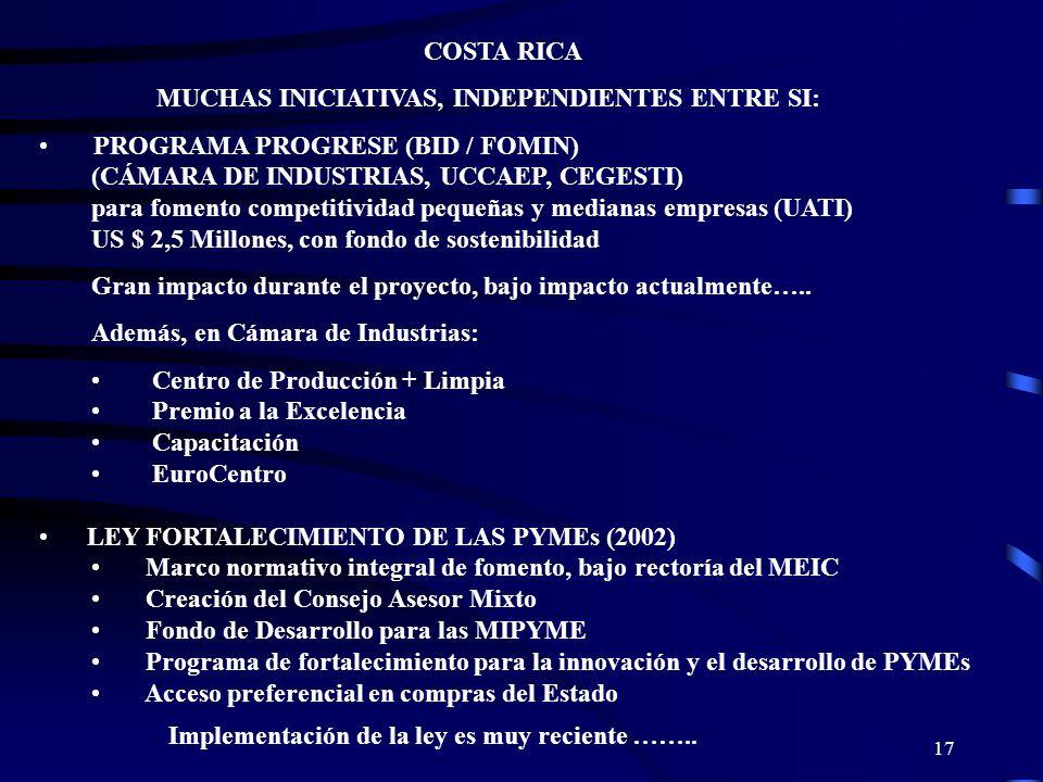 17 COSTA RICA MUCHAS INICIATIVAS, INDEPENDIENTES ENTRE SI: PROGRAMA PROGRESE (BID / FOMIN) (CÁMARA DE INDUSTRIAS, UCCAEP, CEGESTI) para fomento compet
