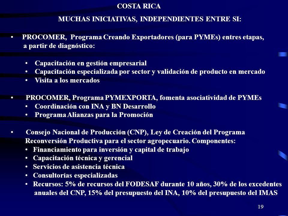 19 COSTA RICA MUCHAS INICIATIVAS, INDEPENDIENTES ENTRE SI: PROCOMER, Programa Creando Exportadores (para PYMEs) entres etapas, a partir de diagnóstico