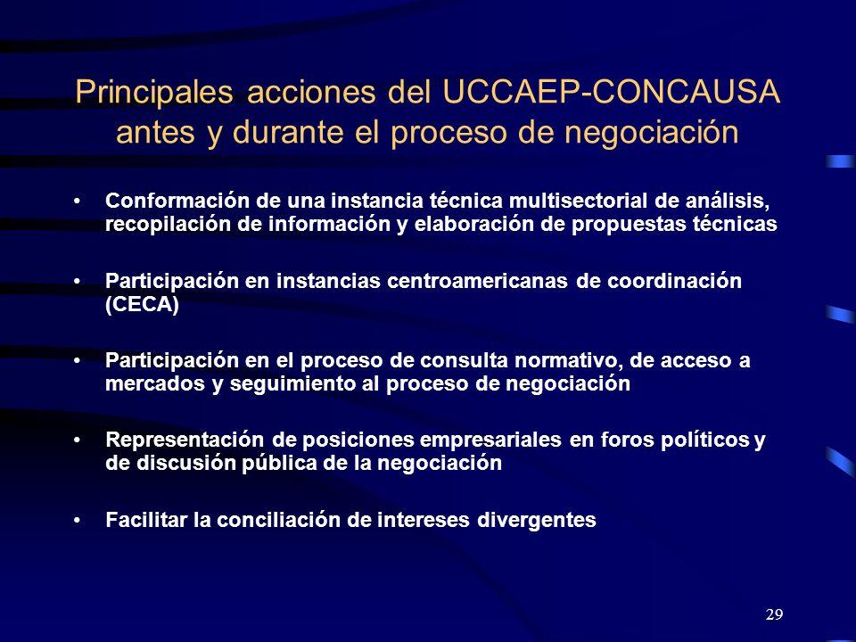29 Principales acciones del UCCAEP-CONCAUSA antes y durante el proceso de negociación Conformación de una instancia técnica multisectorial de análisis