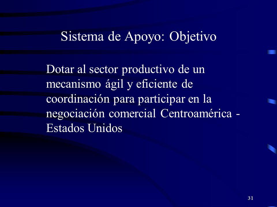 31 Sistema de Apoyo: Objetivo Dotar al sector productivo de un mecanismo ágil y eficiente de coordinación para participar en la negociación comercial
