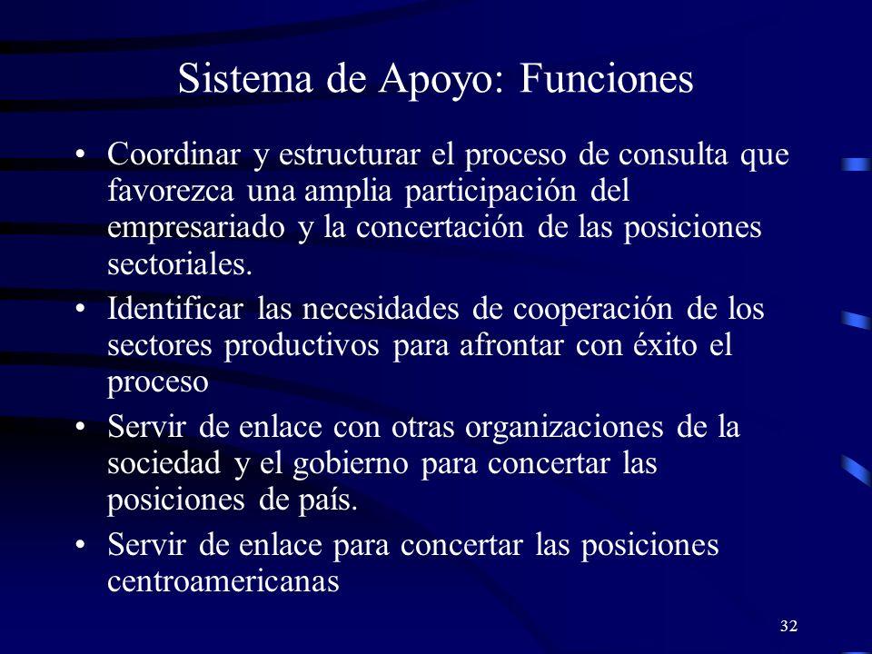 32 Sistema de Apoyo: Funciones Coordinar y estructurar el proceso de consulta que favorezca una amplia participación del empresariado y la concertació
