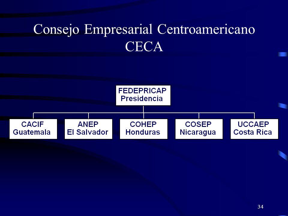34 Consejo Empresarial Centroamericano CECA