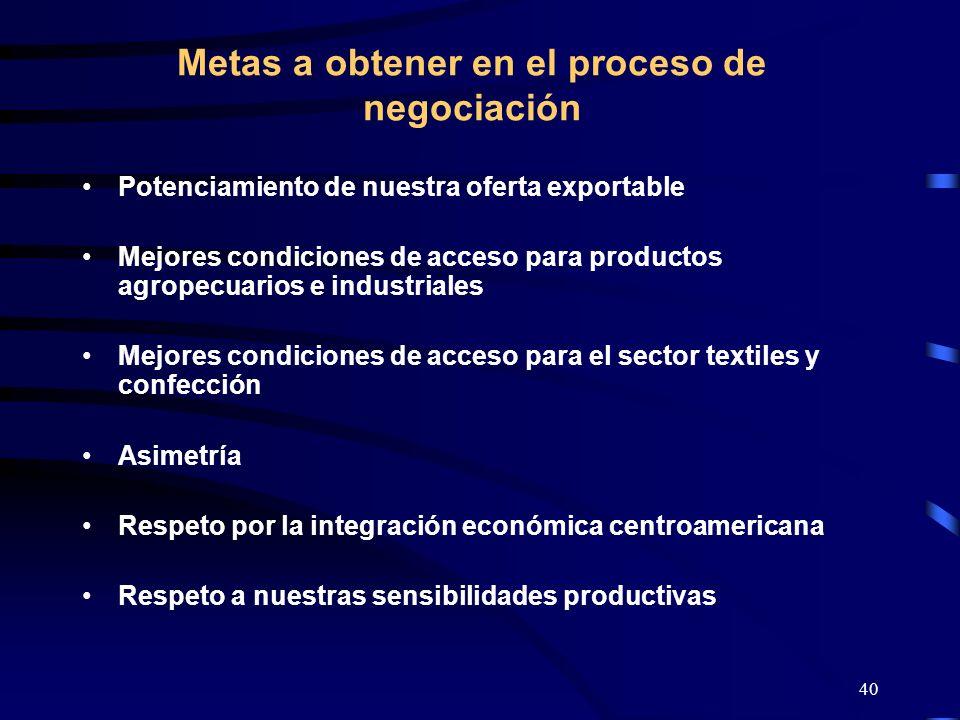 40 Metas a obtener en el proceso de negociación Potenciamiento de nuestra oferta exportable Mejores condiciones de acceso para productos agropecuarios