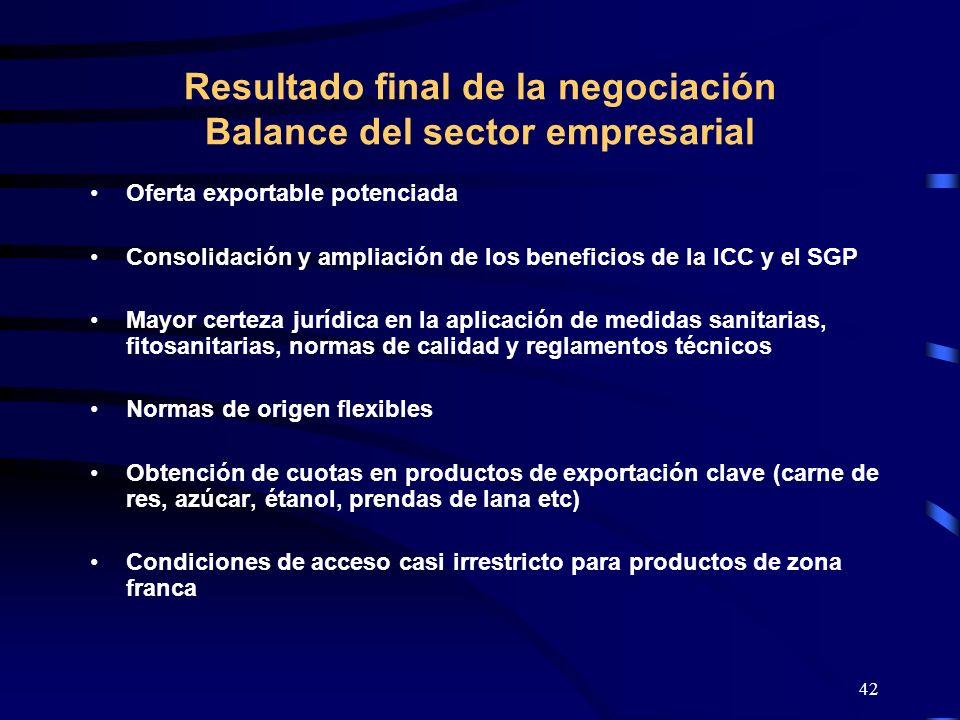 42 Resultado final de la negociación Balance del sector empresarial Oferta exportable potenciada Consolidación y ampliación de los beneficios de la IC
