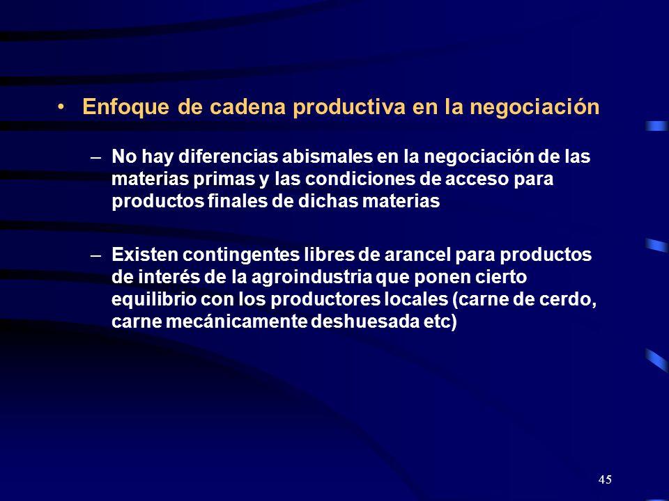 45 Enfoque de cadena productiva en la negociación –No hay diferencias abismales en la negociación de las materias primas y las condiciones de acceso p