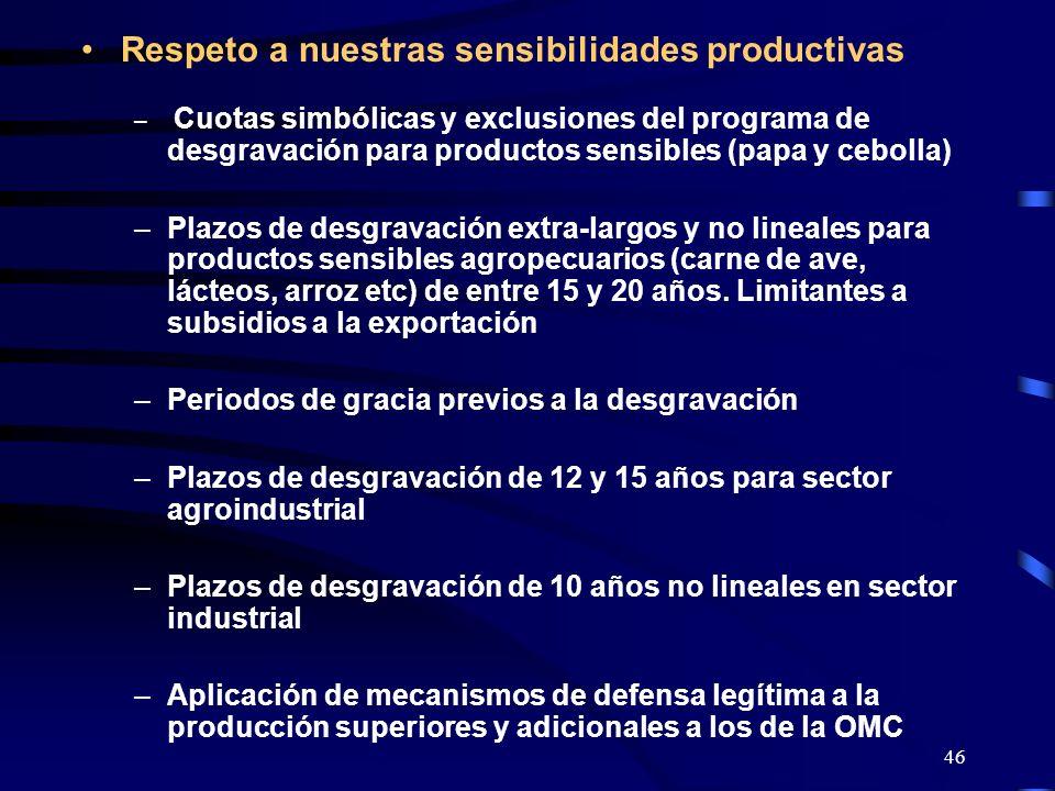 46 Respeto a nuestras sensibilidades productivas – Cuotas simbólicas y exclusiones del programa de desgravación para productos sensibles (papa y cebol
