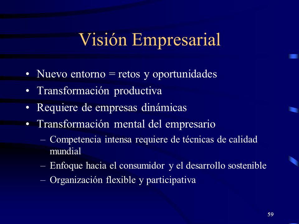 59 Visión Empresarial Nuevo entorno = retos y oportunidades Transformación productiva Requiere de empresas dinámicas Transformación mental del empresa