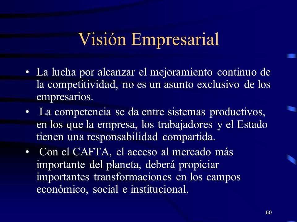 60 Visión Empresarial La lucha por alcanzar el mejoramiento continuo de la competitividad, no es un asunto exclusivo de los empresarios. La competenci