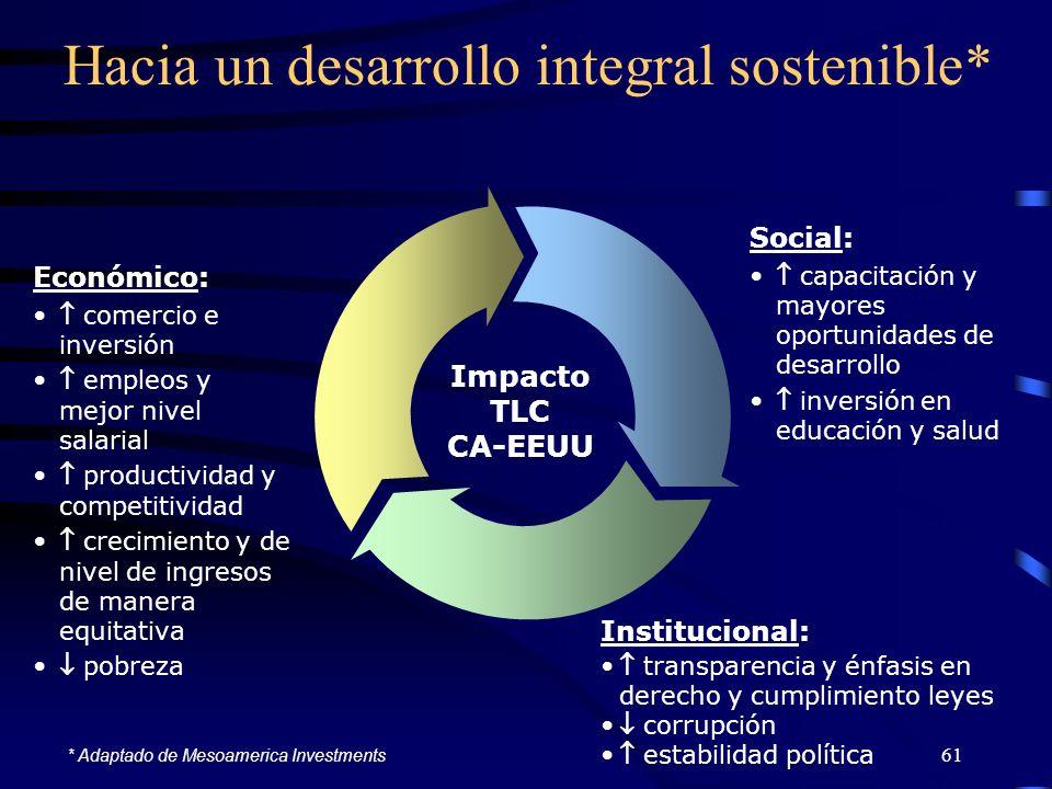61 Hacia un desarrollo integral sostenible* Social: capacitación y mayores oportunidades de desarrollo inversión en educación y salud Impacto TLC CA-E