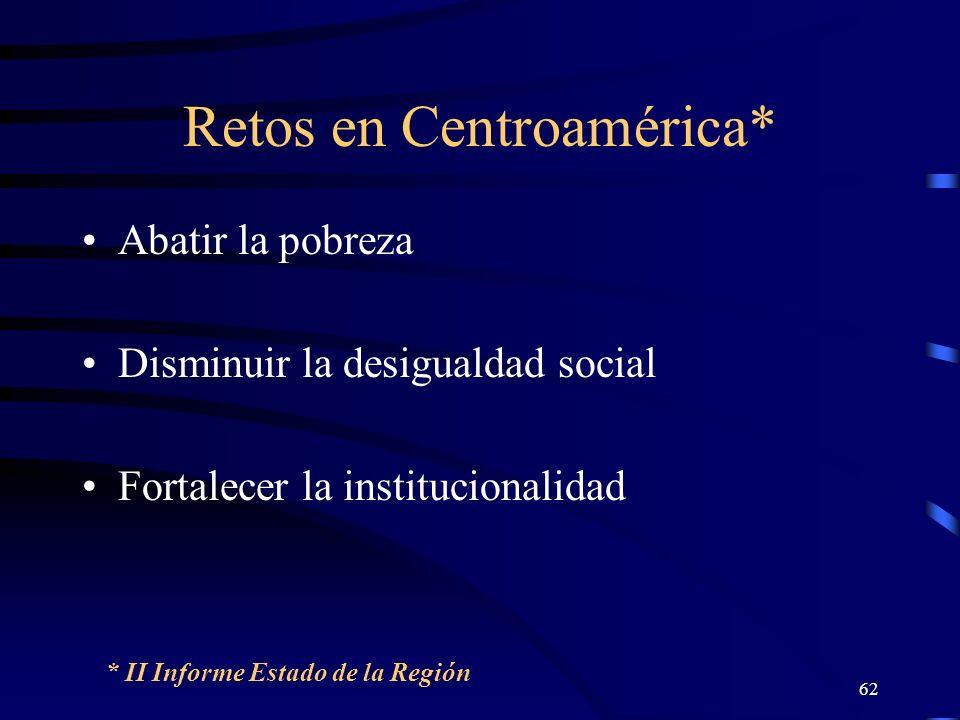 62 Retos en Centroamérica* Abatir la pobreza Disminuir la desigualdad social Fortalecer la institucionalidad * II Informe Estado de la Región