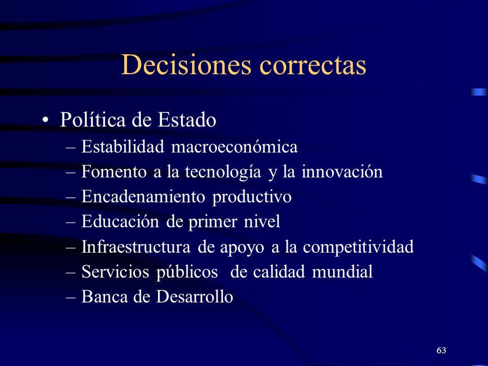 63 Decisiones correctas Política de Estado –Estabilidad macroeconómica –Fomento a la tecnología y la innovación –Encadenamiento productivo –Educación