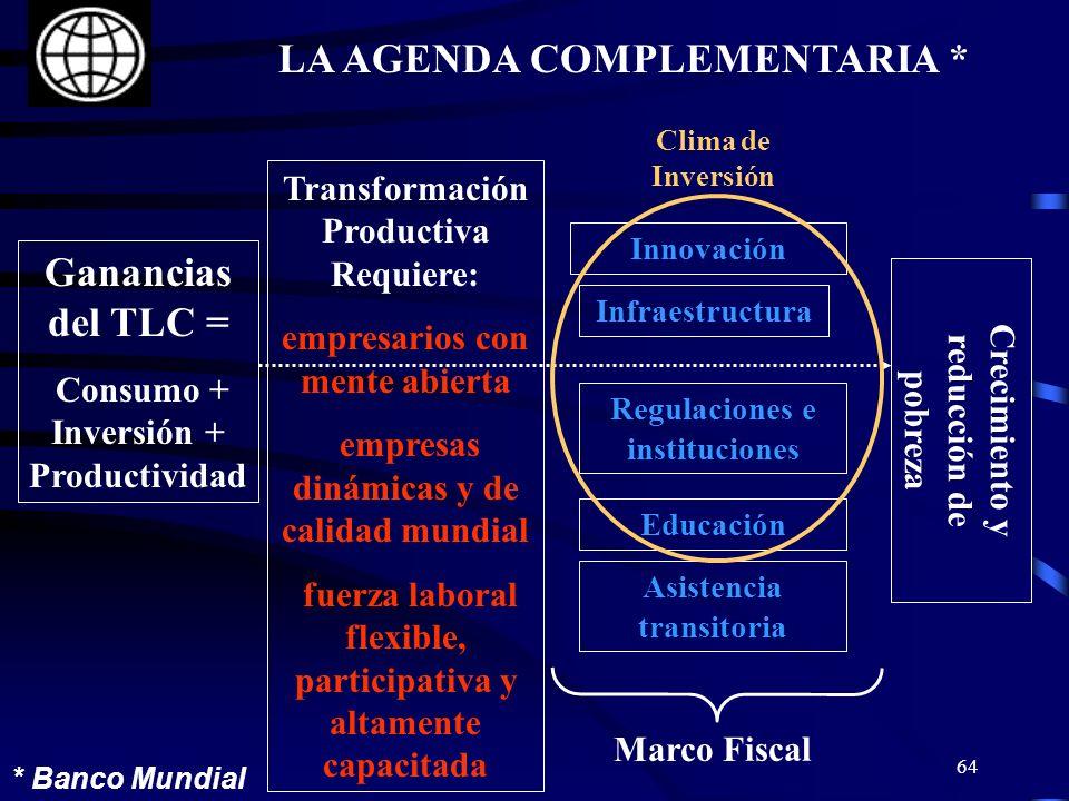 64 Ganancias del TLC = Consumo + Inversión + Productividad Crecimiento y reducción de pobreza LA AGENDA COMPLEMENTARIA * Transformación Productiva Req