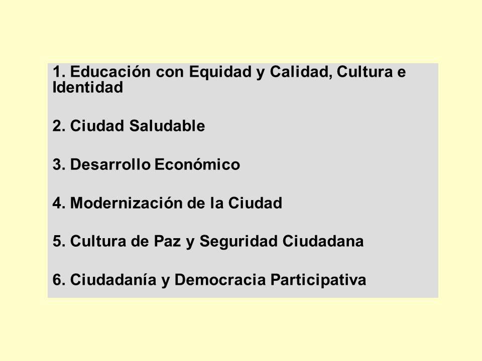 1. Educación con Equidad y Calidad, Cultura e Identidad 2. Ciudad Saludable 3. Desarrollo Económico 4. Modernización de la Ciudad 5. Cultura de Paz y