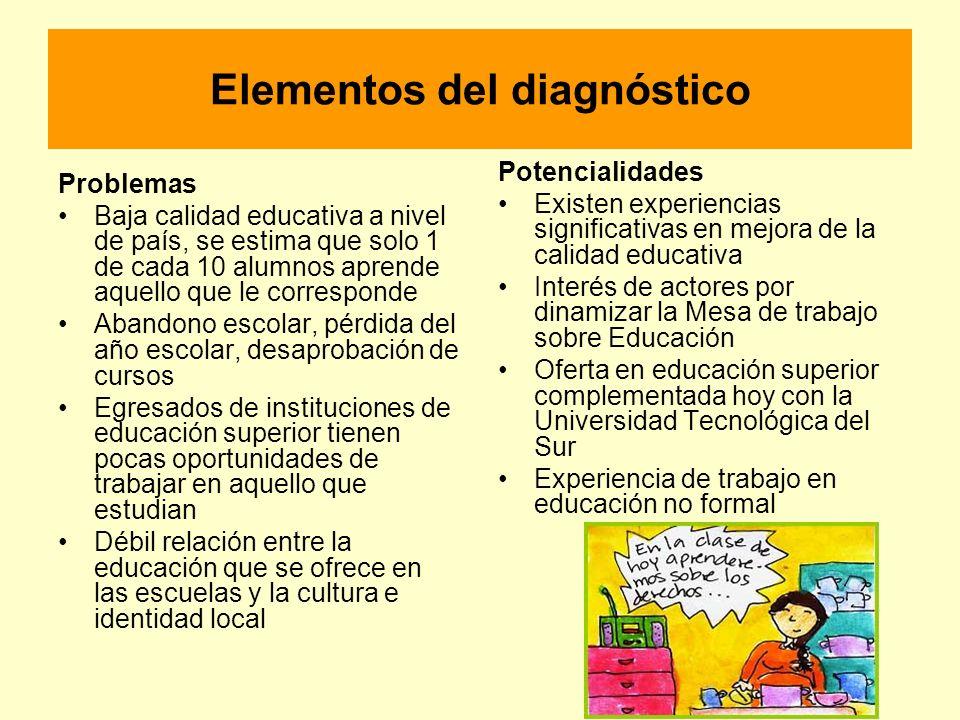 Elementos del diagnóstico Problemas Baja calidad educativa a nivel de país, se estima que solo 1 de cada 10 alumnos aprende aquello que le corresponde