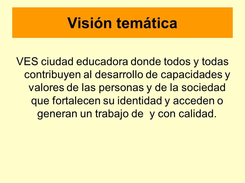 Visión temática VES ciudad educadora donde todos y todas contribuyen al desarrollo de capacidades y valores de las personas y de la sociedad que forta