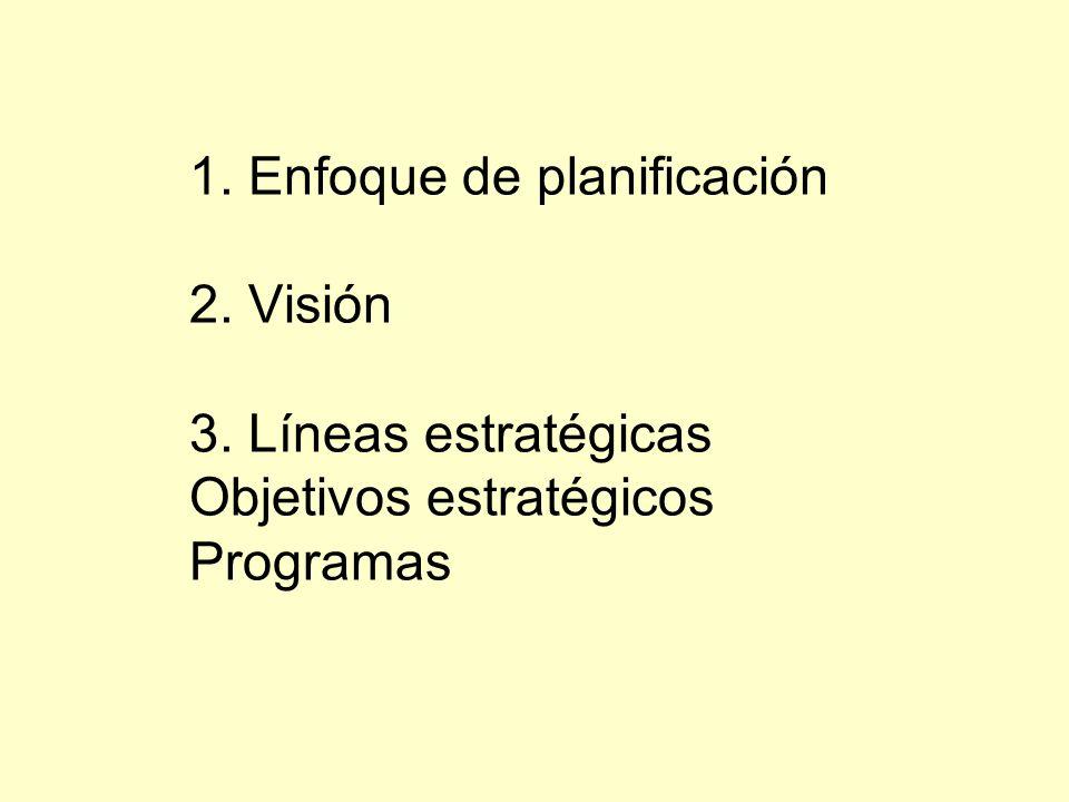 1. Enfoque de planificación 2. Visión 3. Líneas estratégicas Objetivos estratégicos Programas