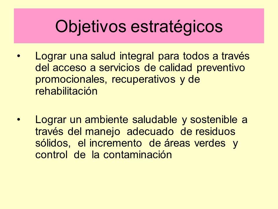 Objetivos estratégicos Lograr una salud integral para todos a través del acceso a servicios de calidad preventivo promocionales, recuperativos y de re