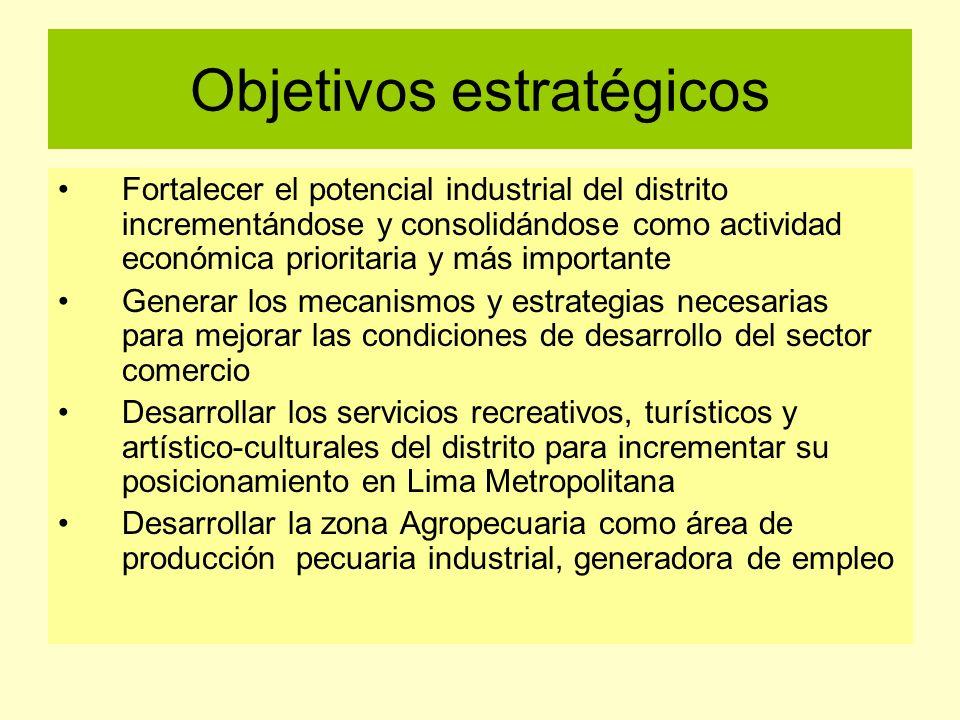 Objetivos estratégicos Fortalecer el potencial industrial del distrito incrementándose y consolidándose como actividad económica prioritaria y más imp